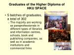 graduates of the higher diploma of hku space