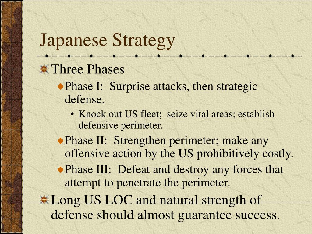 Japanese Strategy