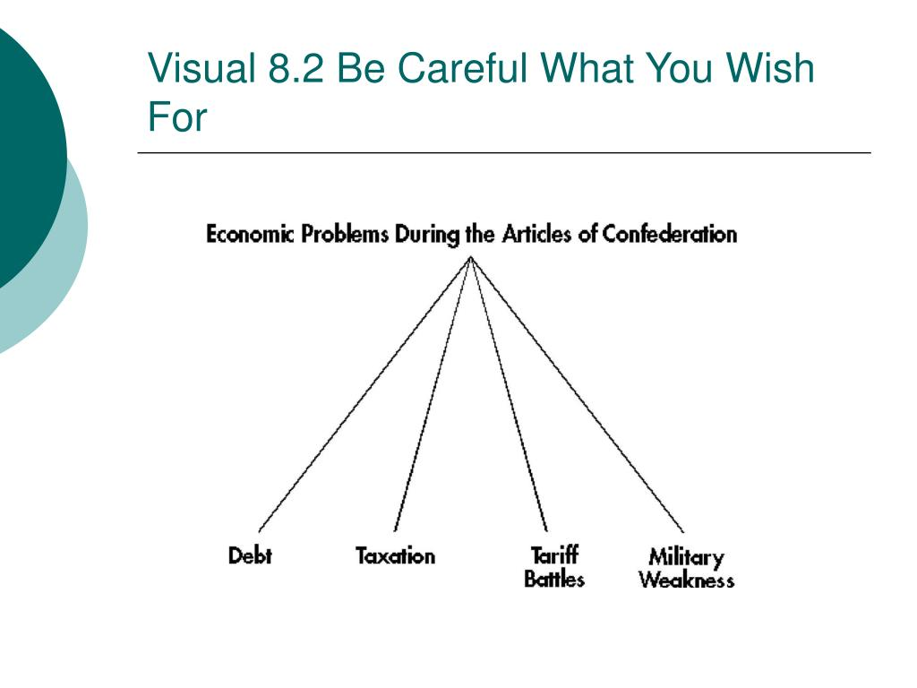 Visual 8.2 Be Careful What You Wish For