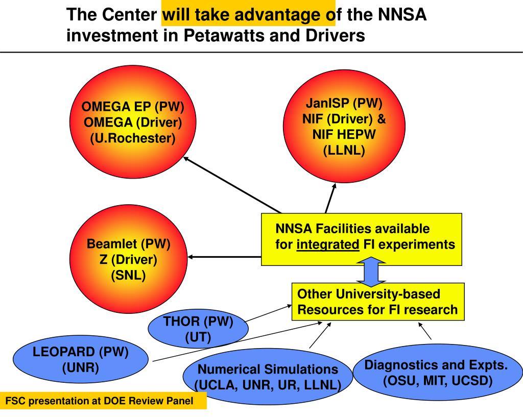 The Center will take advantage of the NNSA