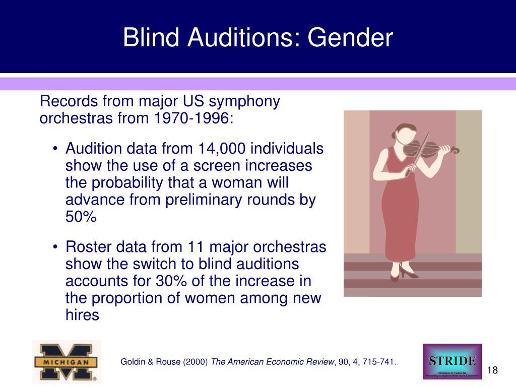 Blind Auditions: Gender