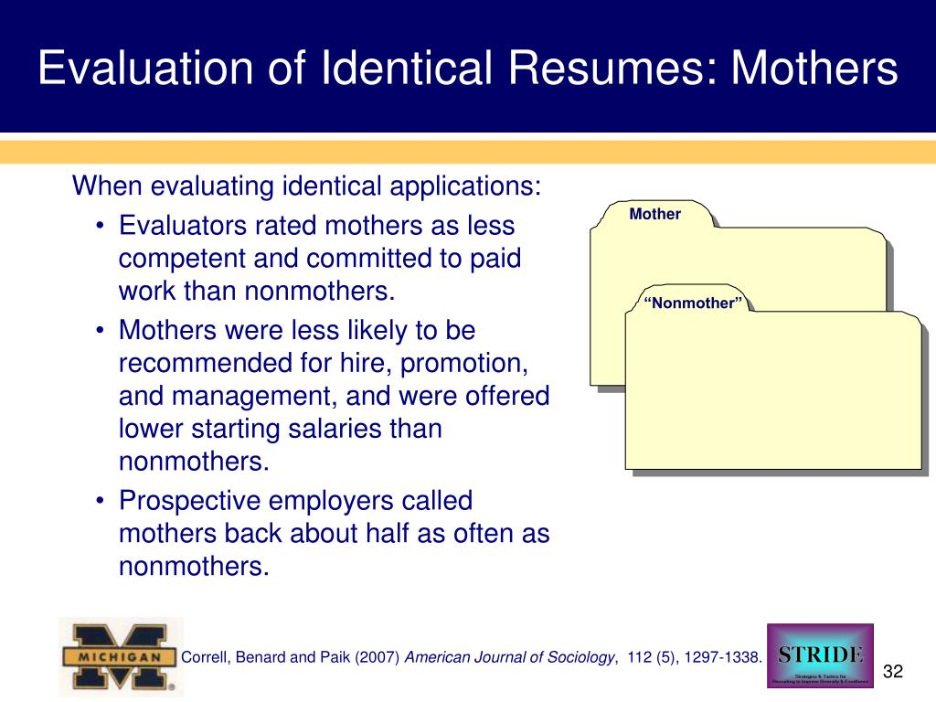Evaluation of Identical Resumes: Mothers