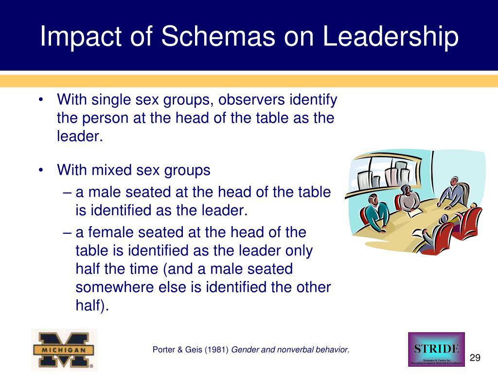 Impact of Schemas on Leadership