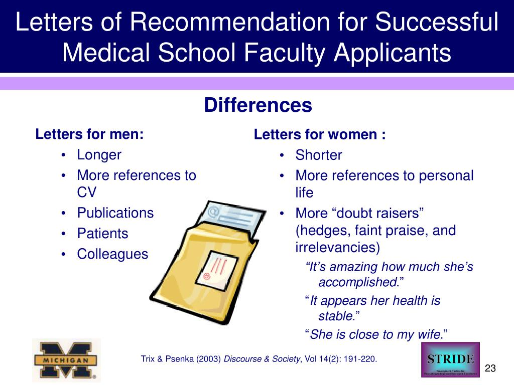 Letters of Recommendation for Successful Medical School Faculty Applicants