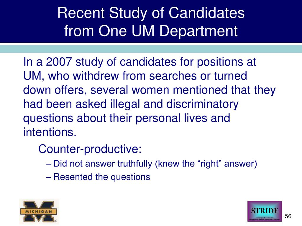 Recent Study of Candidates