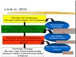 a look at rcia