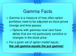 gamma facts