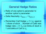 general hedge ratios
