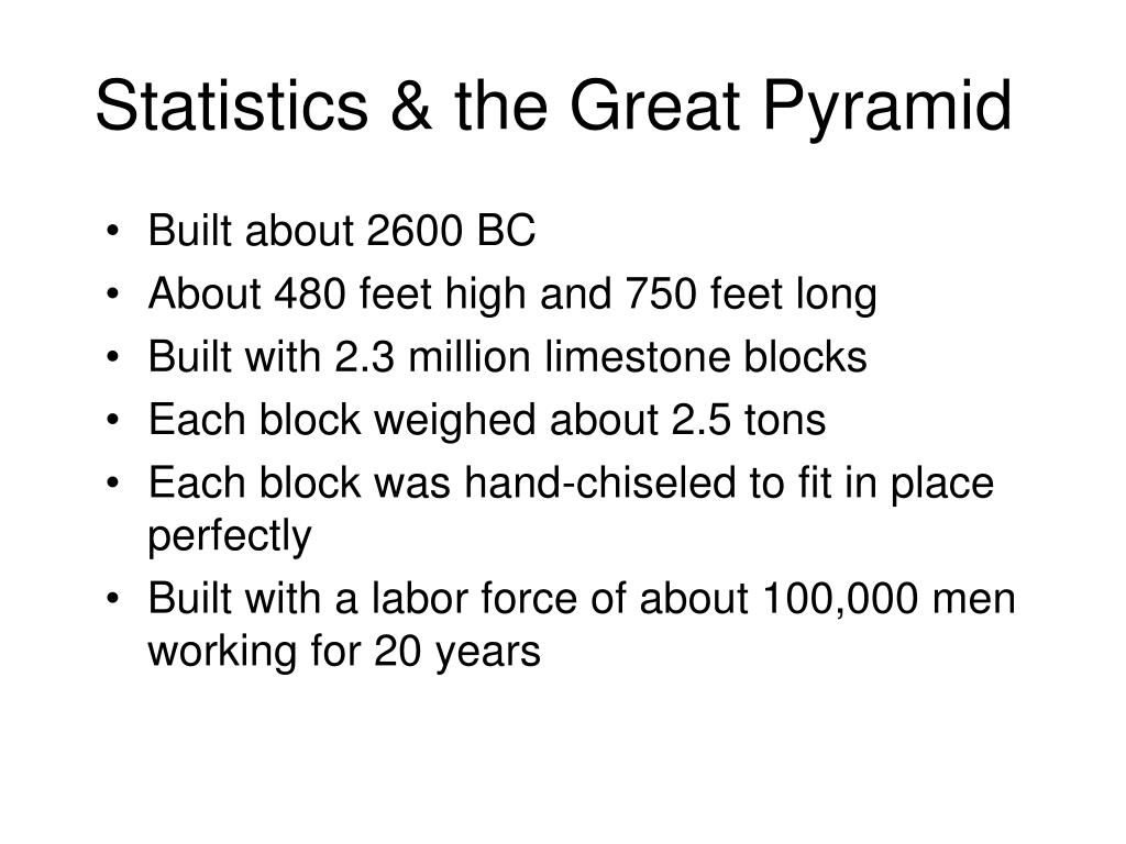 Statistics & the Great Pyramid