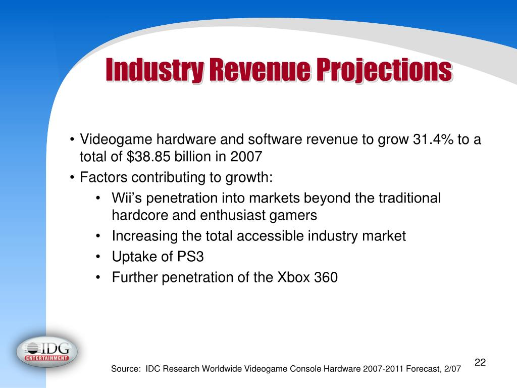 Industry Revenue Projections