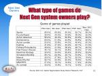what type of games do next gen system owners play