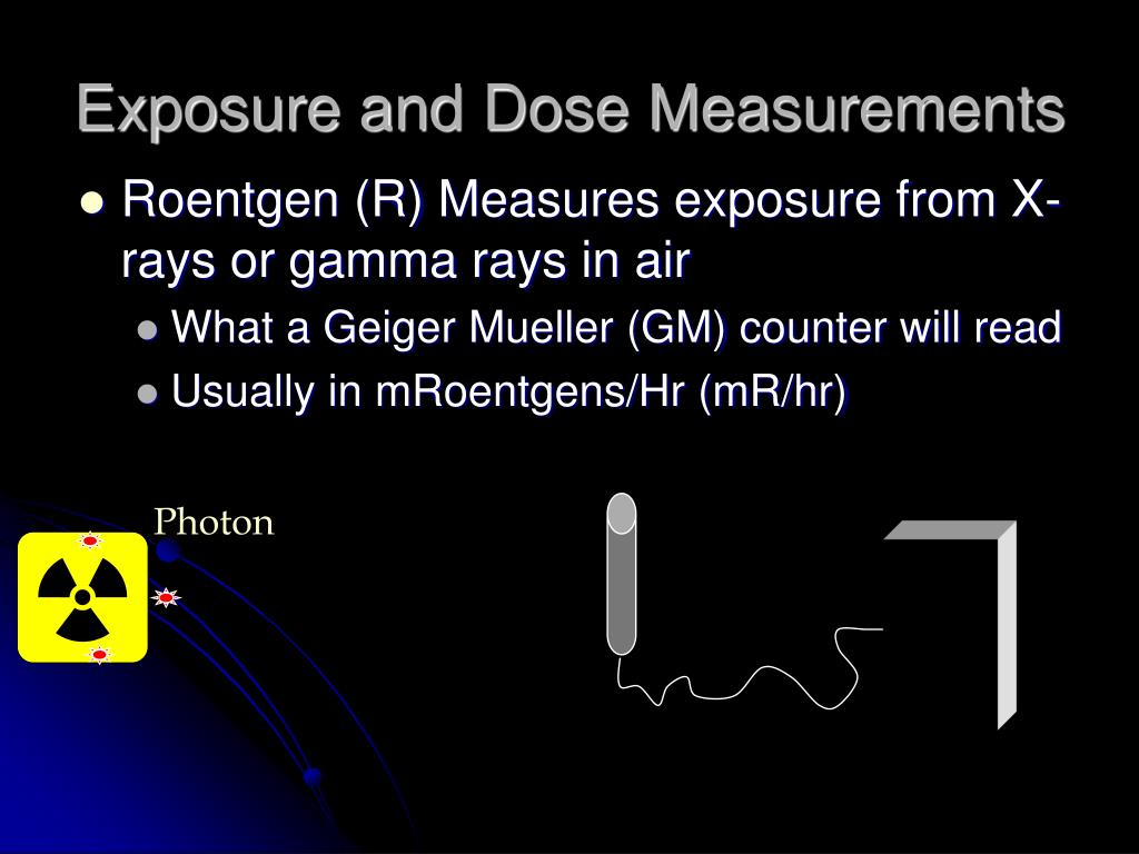 Exposure and Dose Measurements