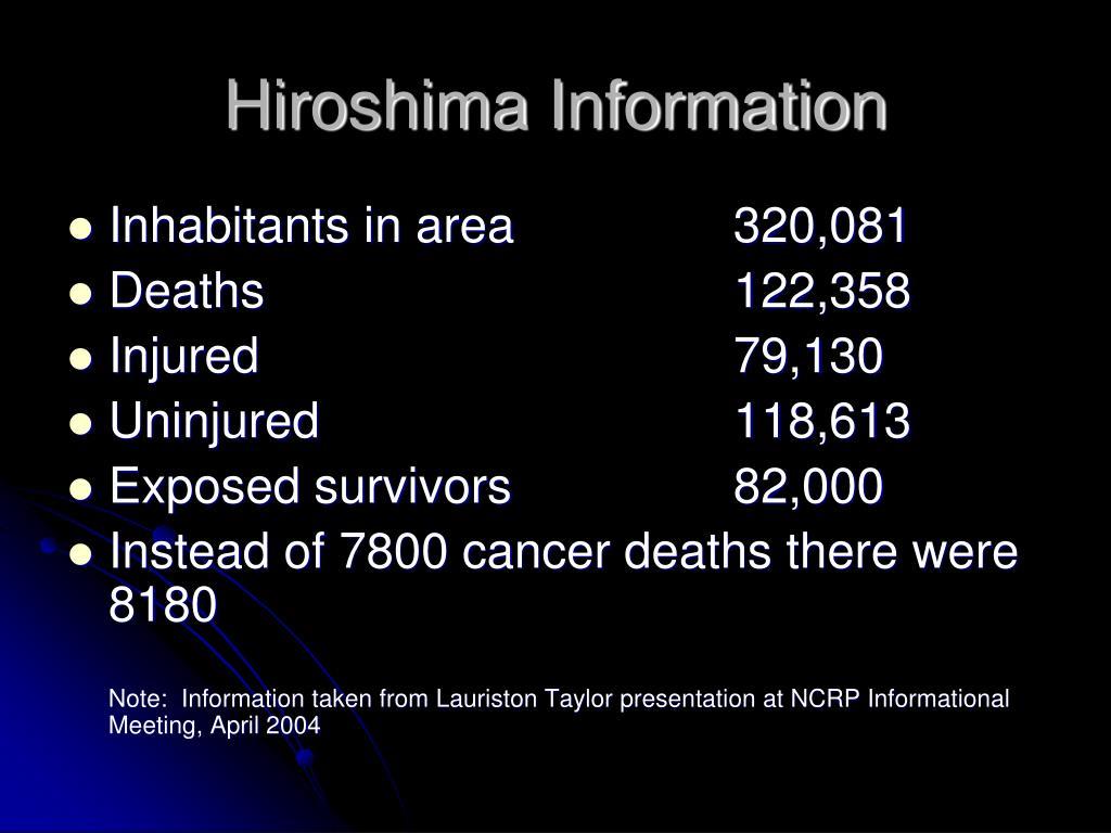 Hiroshima Information