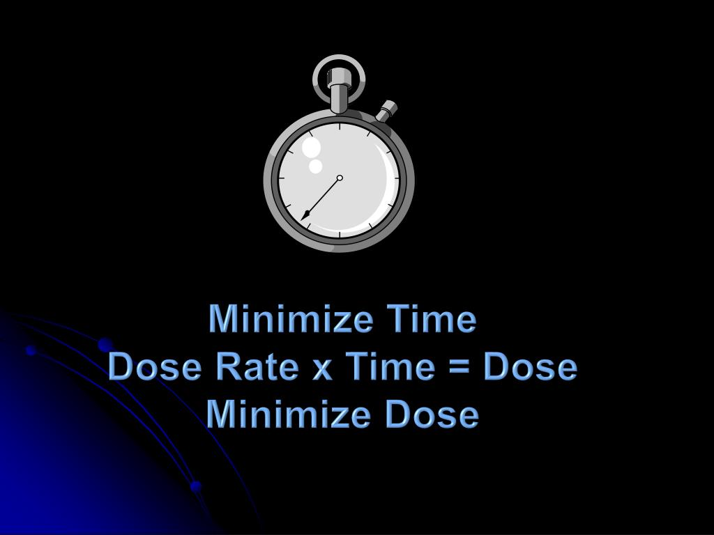 Minimize Time