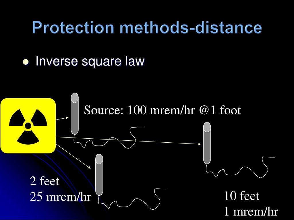 Protection methods-distance