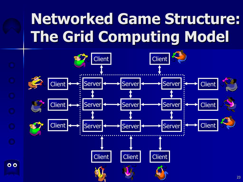 Networked Game Structure: