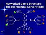 networked game structure the hierarchical server model