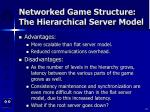 networked game structure the hierarchical server model22