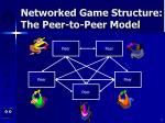 networked game structure the peer to peer model