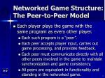 networked game structure the peer to peer model6