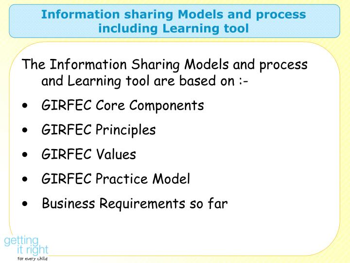 Information sharing Models and process including Learning tool