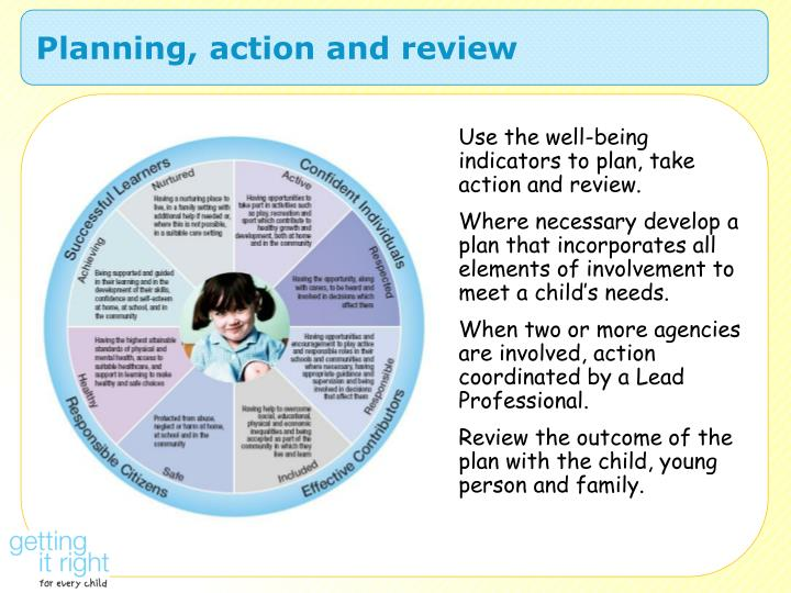 Planning, action and review