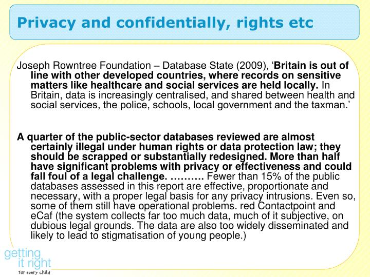 Privacy and confidentially, rights etc
