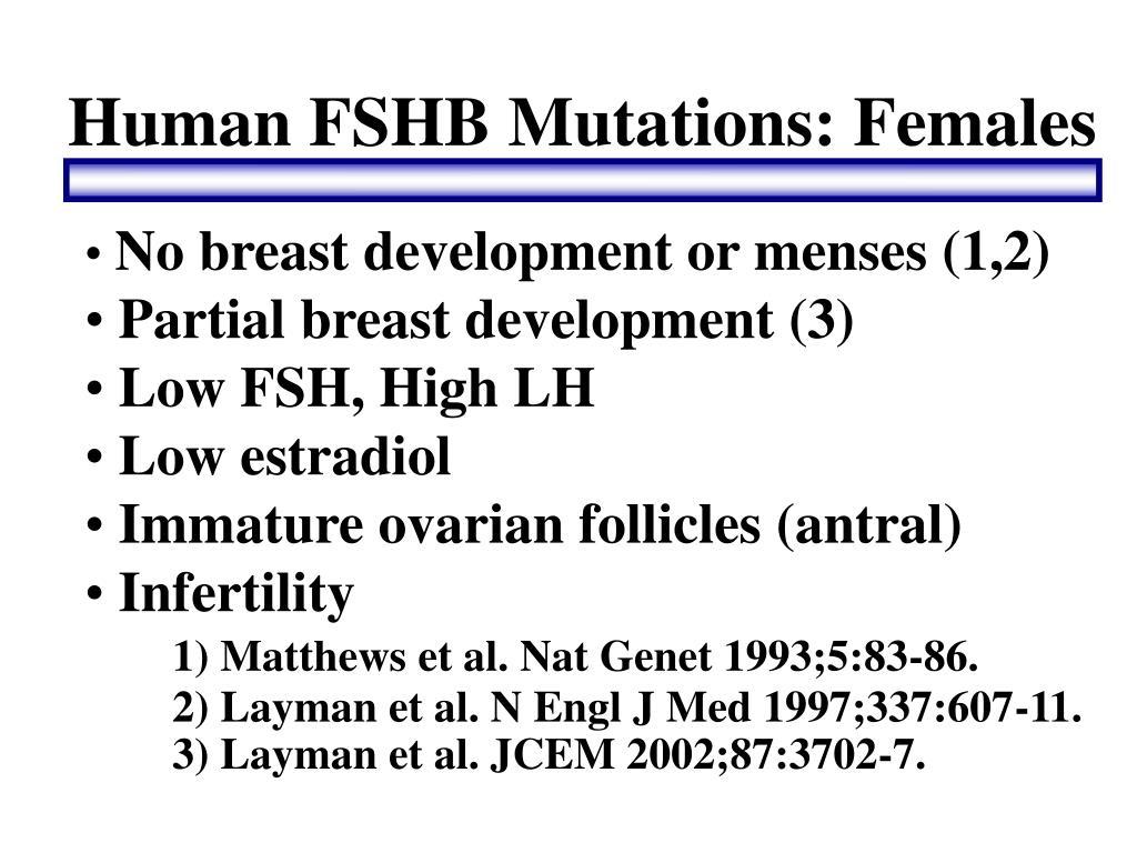 Human FSHB Mutations: Females