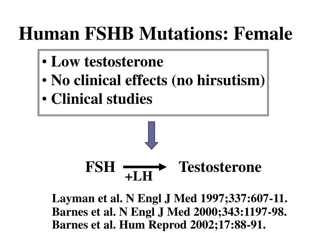 Human FSHB Mutations: Female