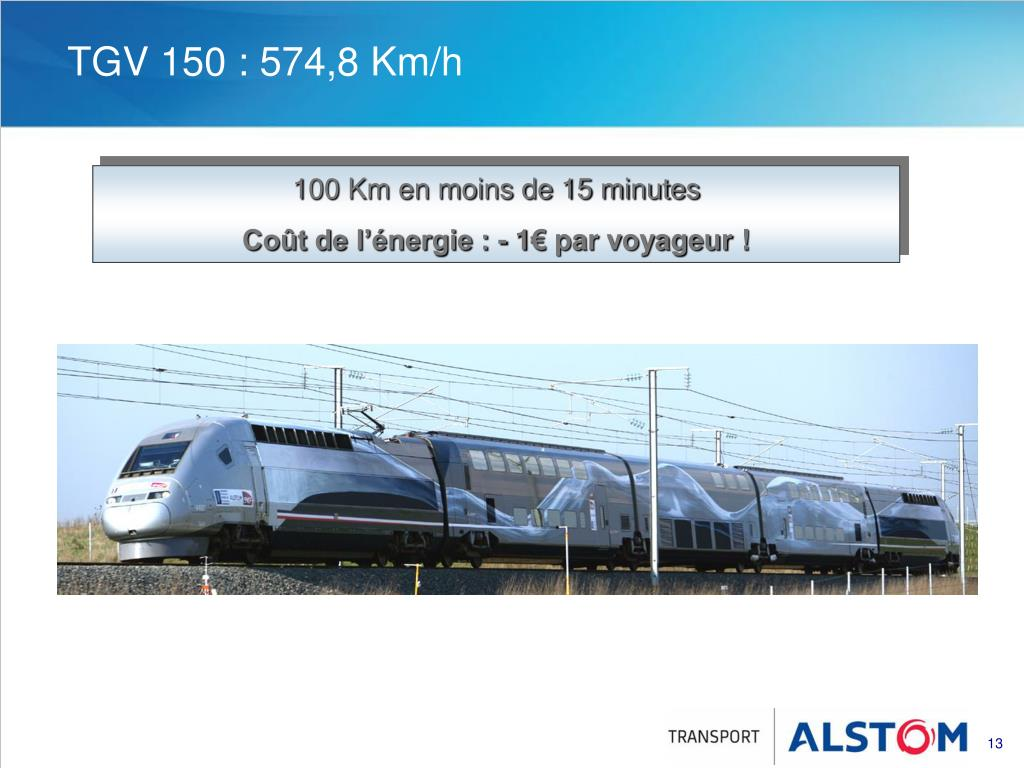 TGV 150 : 574,8 Km/h