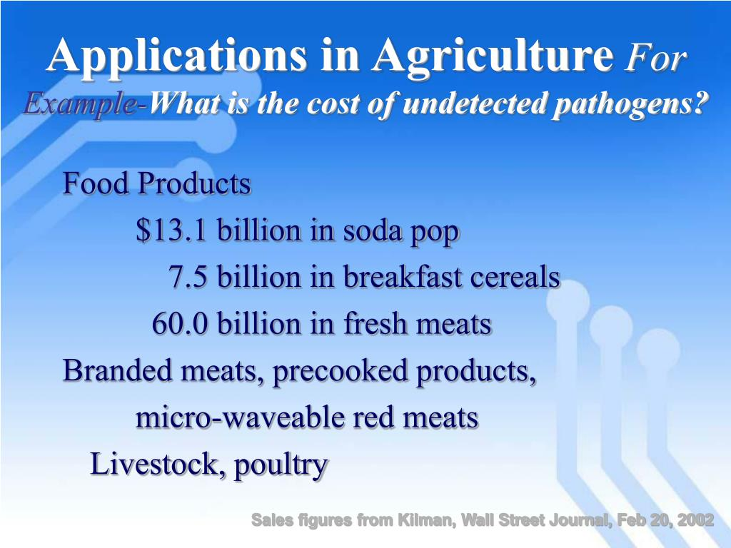 Applications in Agriculture