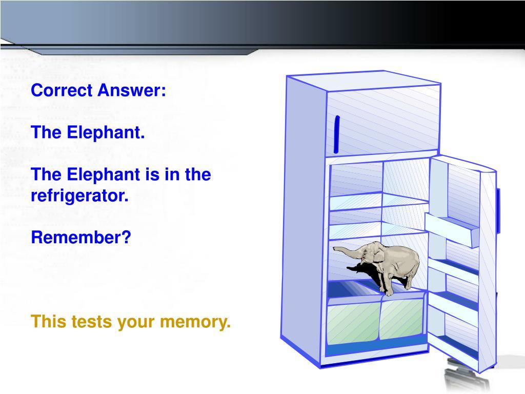 Correct Answer: