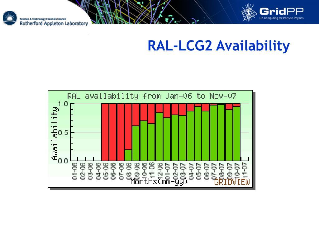 RAL-LCG2 Availability