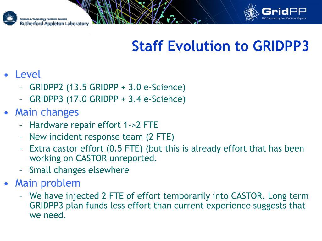 Staff Evolution to GRIDPP3