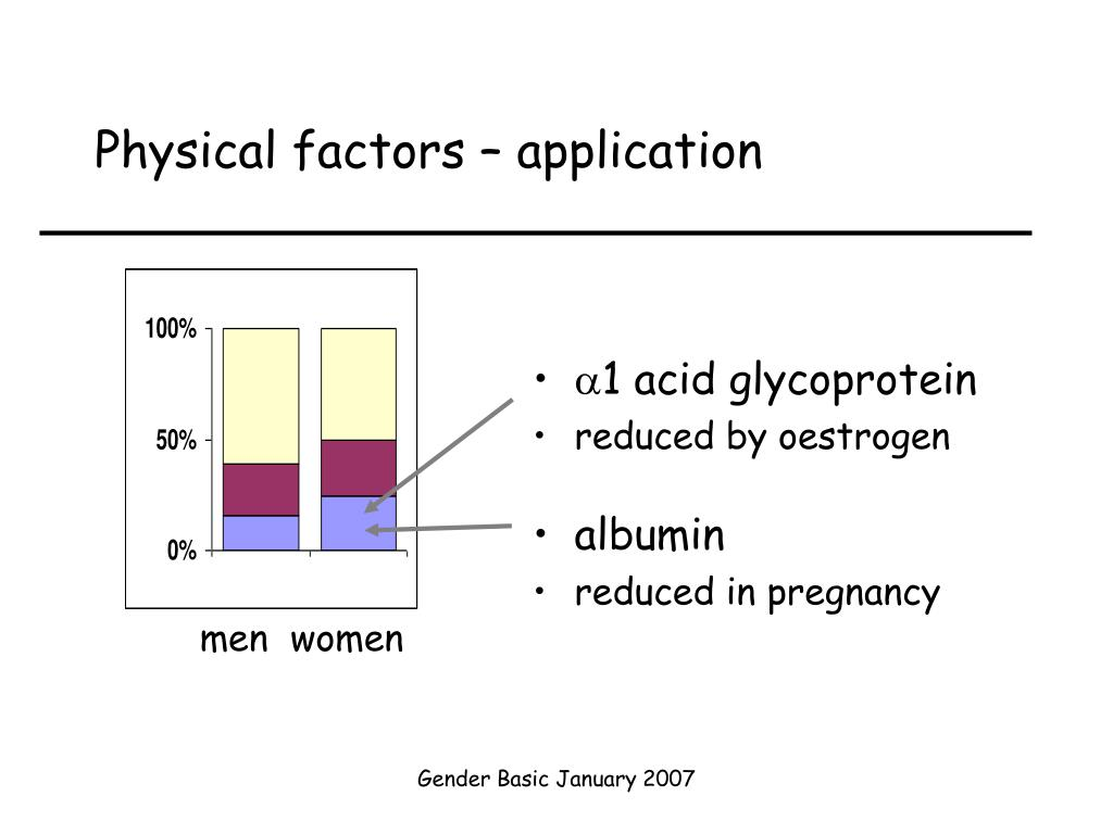 Physical factors – application