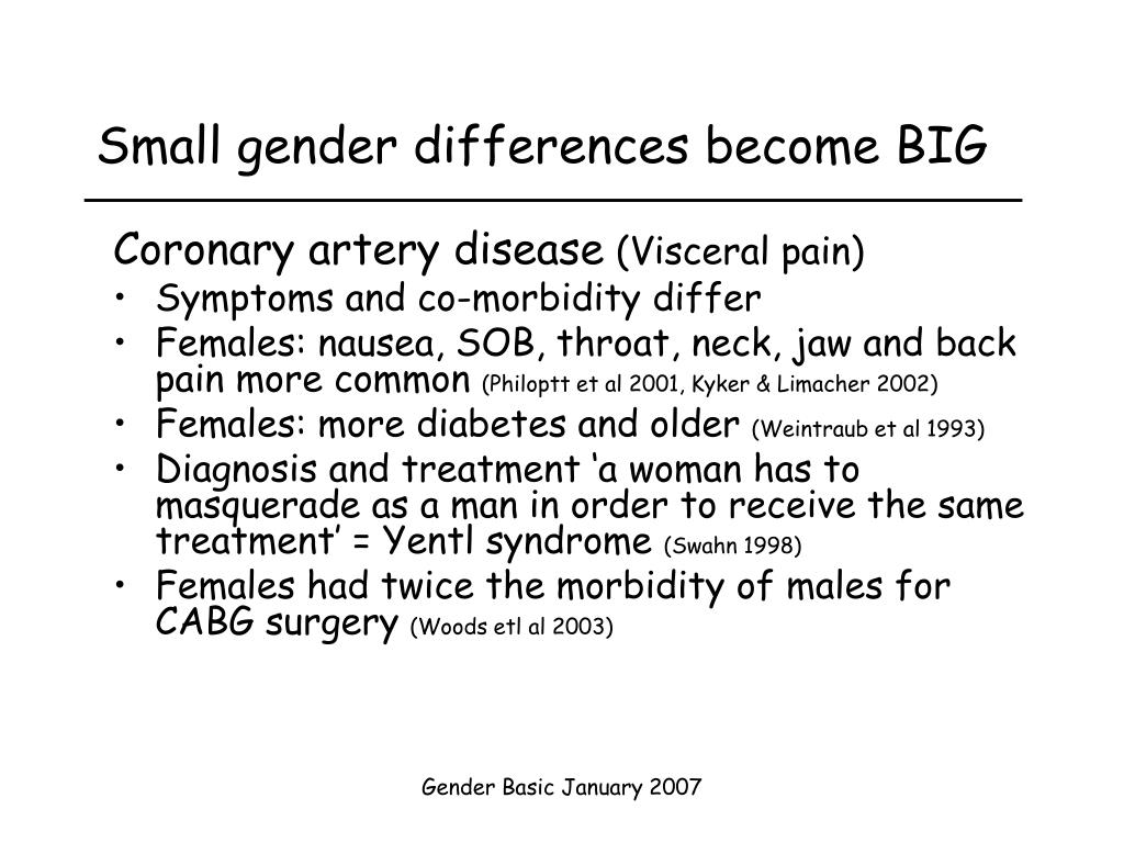 Small gender differences become BIG