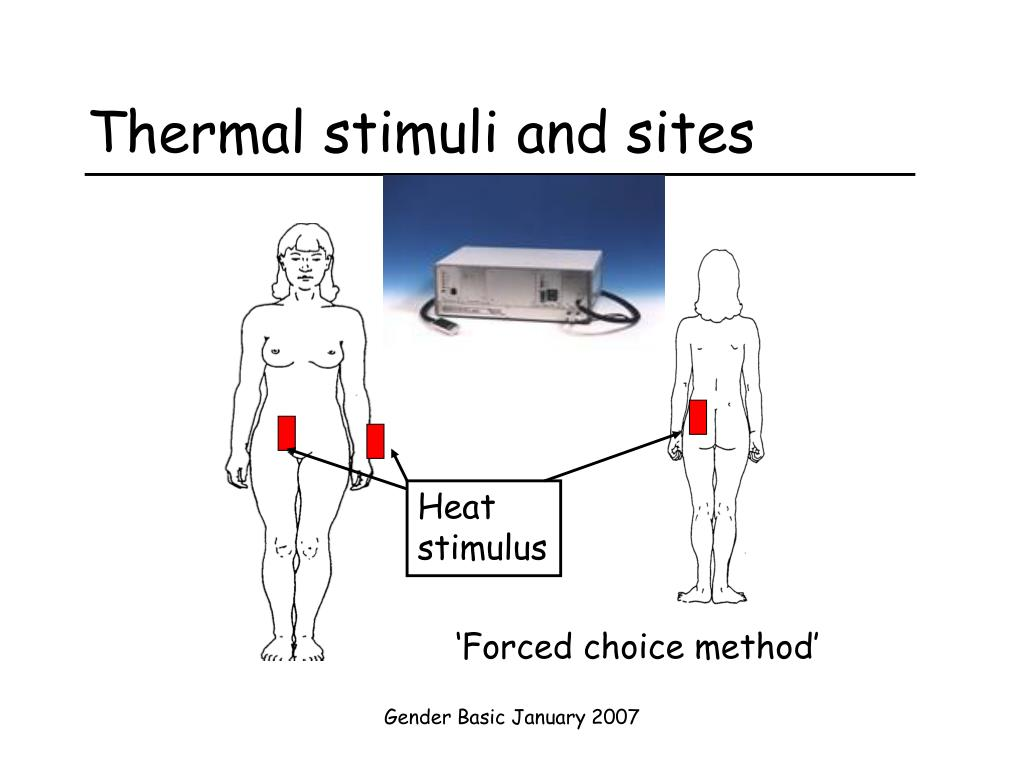 Thermal stimuli and sites