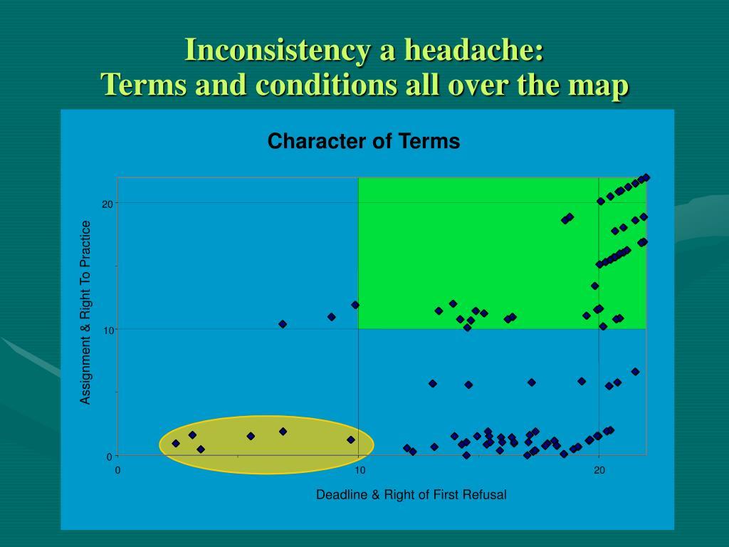 Inconsistency a headache: