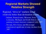 regional markets showed relative strength