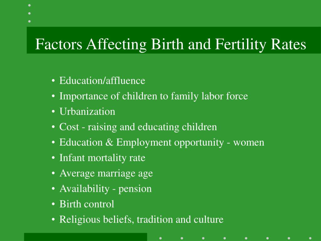 Factors Affecting Birth and Fertility Rates