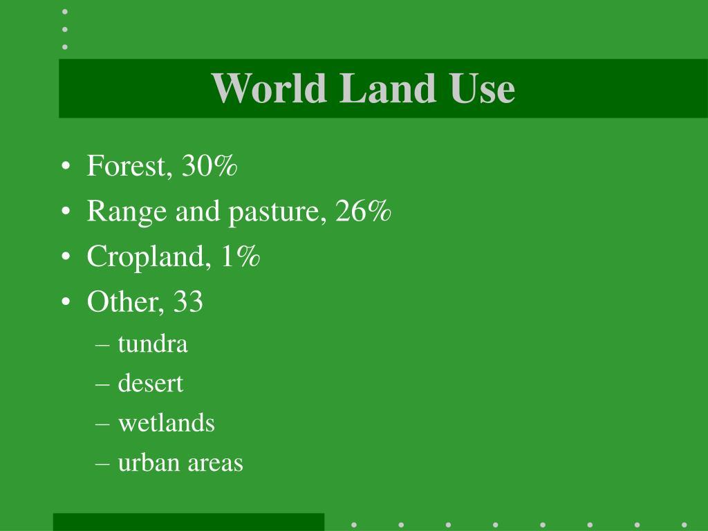 World Land Use