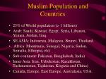 muslim population and countries
