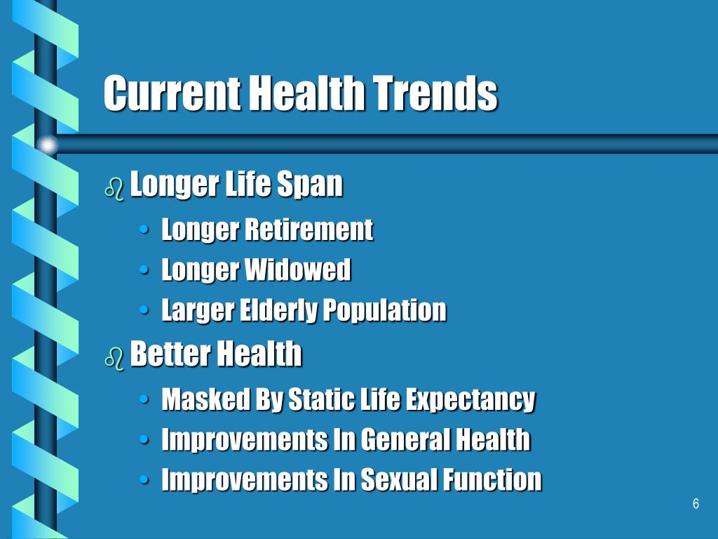 Current Health Trends