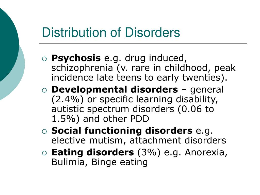 Distribution of Disorders