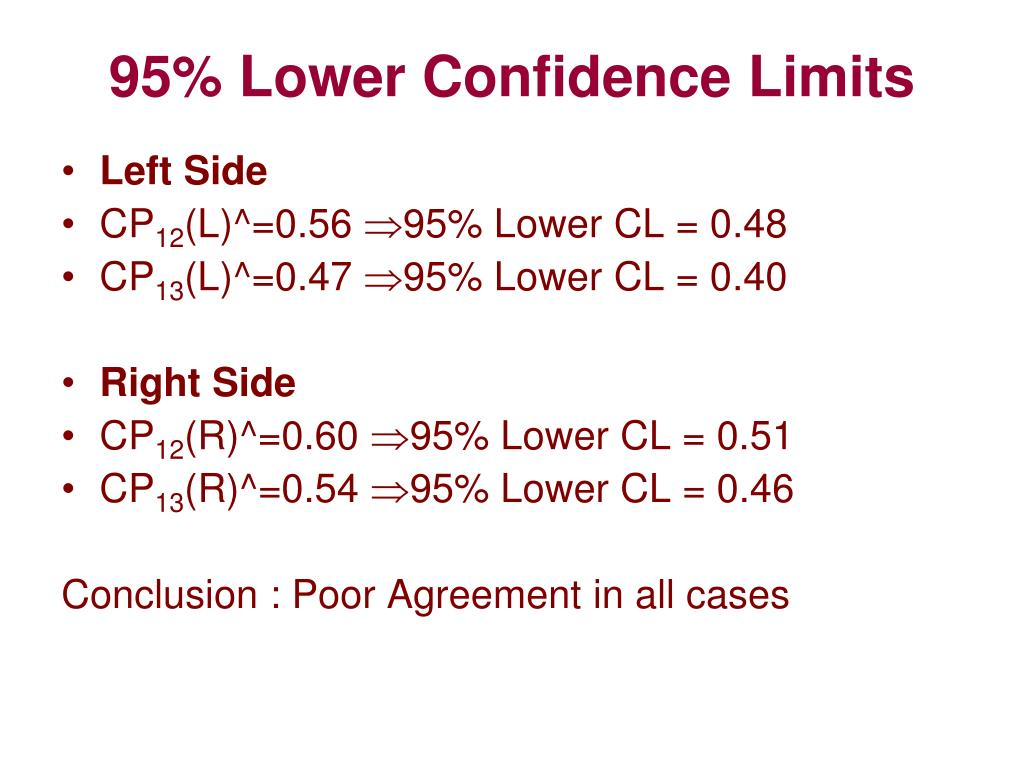 95% Lower Confidence Limits