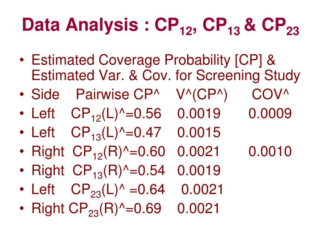 Data Analysis : CP