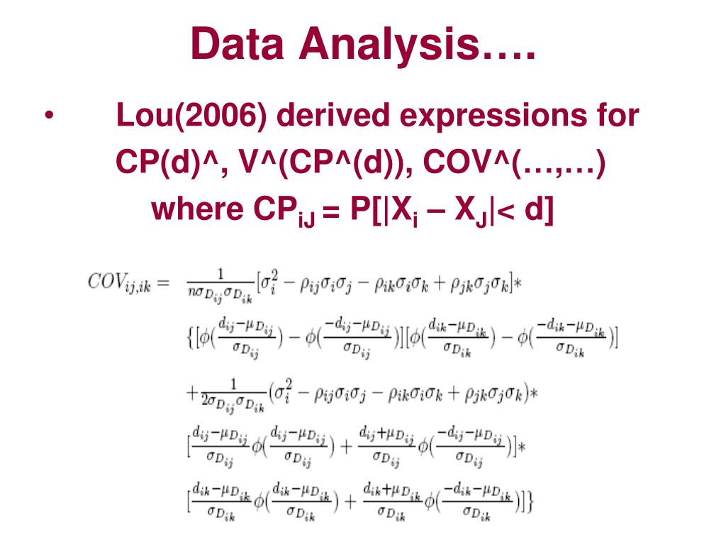 Data Analysis….