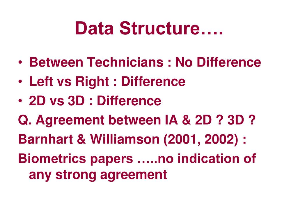 Data Structure….