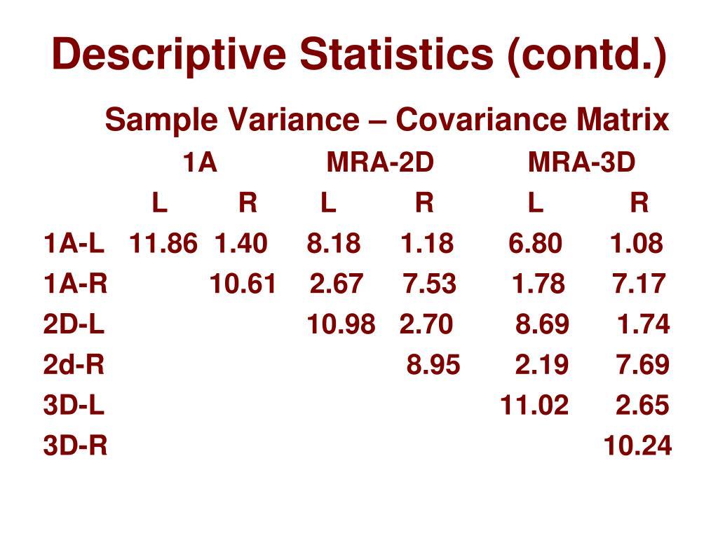 Descriptive Statistics (contd.)