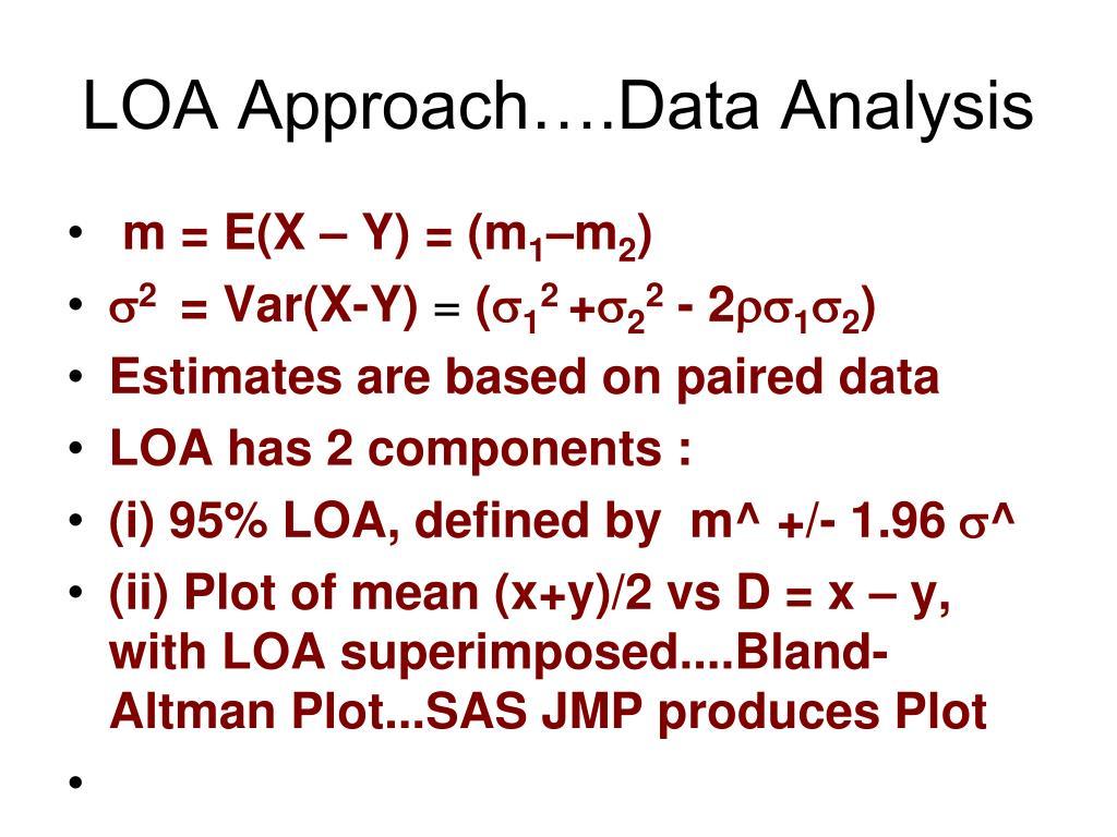 LOA Approach….Data Analysis